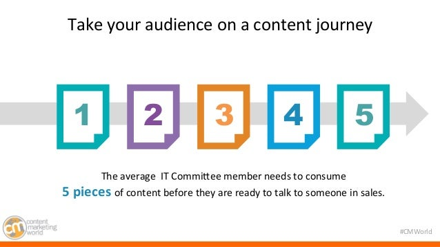 #CMWorld  Take  your  audience  on  a  content  journey  1 2 3 4 5  The  average  IT  CommiMee  member  needs  to  consume...