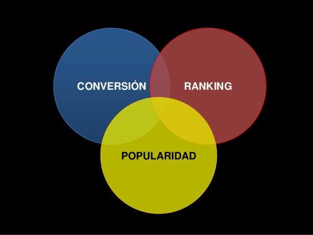 Content Marketing y SEO Slide 2
