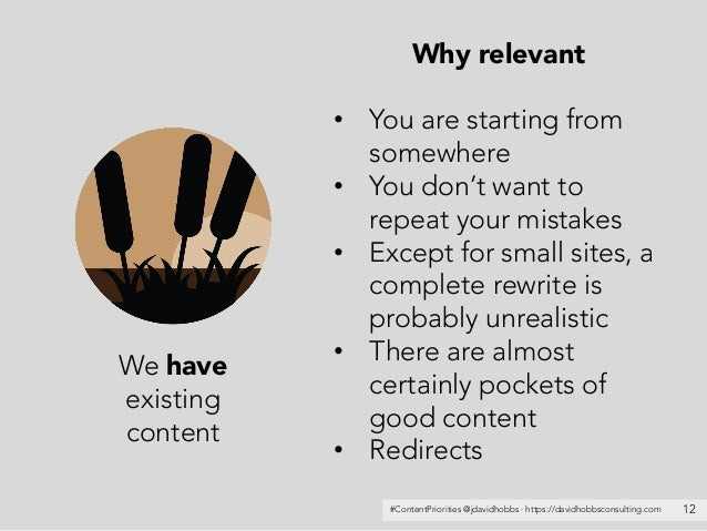 #ContentPriorities @jdavidhobbs · https://davidhobbsconsulting.com 12 We have existing content Why relevant • You are star...