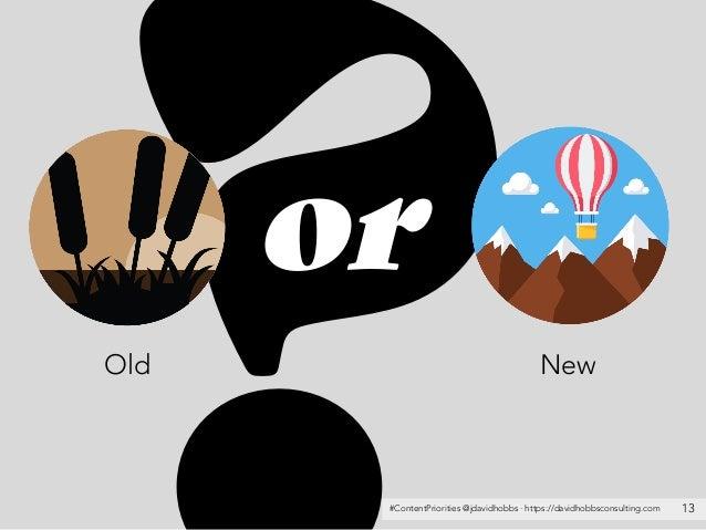 #ContentPriorities @jdavidhobbs · https://davidhobbsconsulting.com 13 Old New or