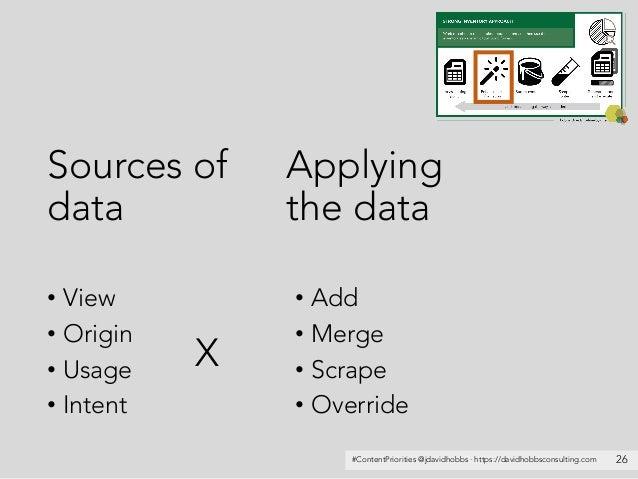 #ContentPriorities @jdavidhobbs · https://davidhobbsconsulting.com Sources of data • View • Origin • Usage • Intent 26 App...