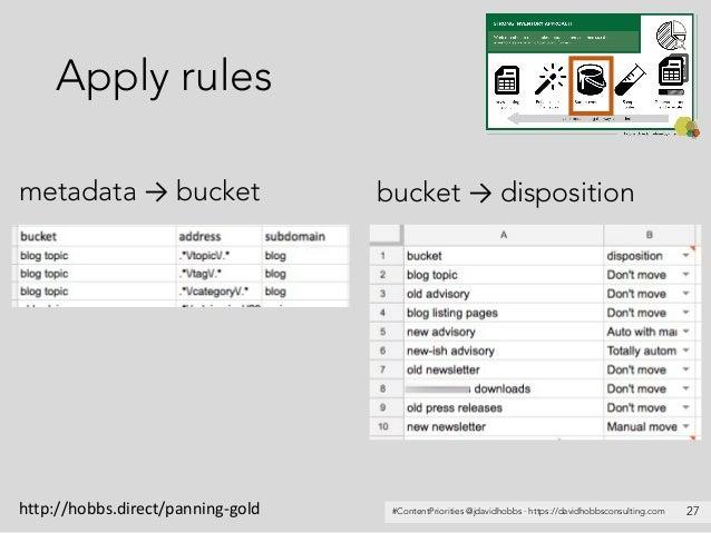 #ContentPriorities @jdavidhobbs · https://davidhobbsconsulting.com 27 Apply rules metadata → bucket bucket → disposition h...