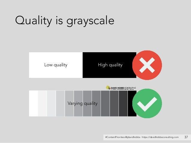 #ContentPriorities @jdavidhobbs · https://davidhobbsconsulting.com Quality is grayscale 37