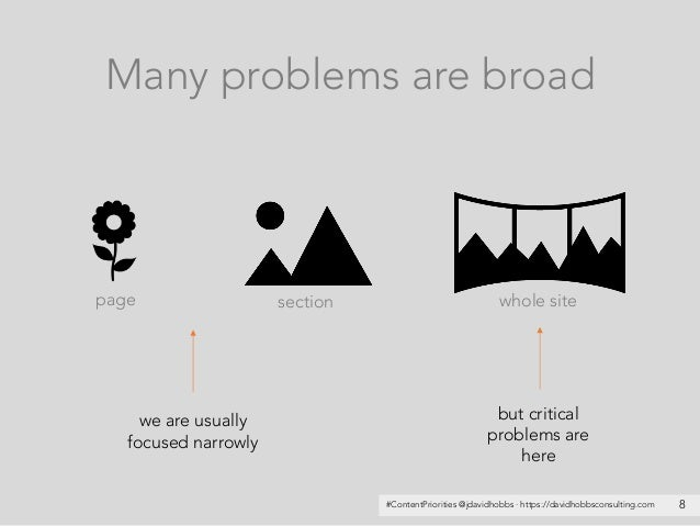 #ContentPriorities @jdavidhobbs · https://davidhobbsconsulting.com 8 Many problems are broad page section whole site we ar...
