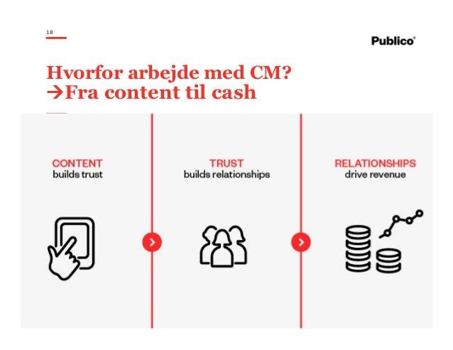 18 Hvorfor arbejde med CM? Fra content til cash