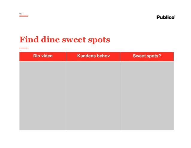 67 Find dine sweet spots Din viden Kundens behov Sweet spots?