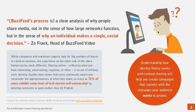 Content sharing-and-identity Slide 2
