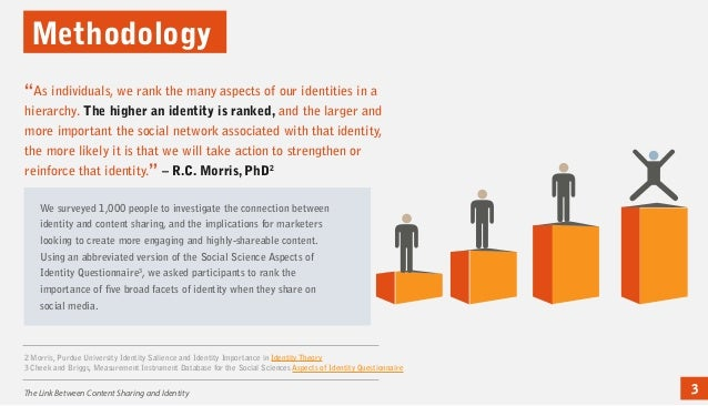Content sharing-and-identity Slide 3