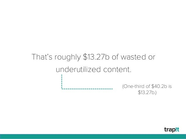 That's roughly $13.27b of wasted or underutilized content. (One-third of $40.2b is $13.27b.)
