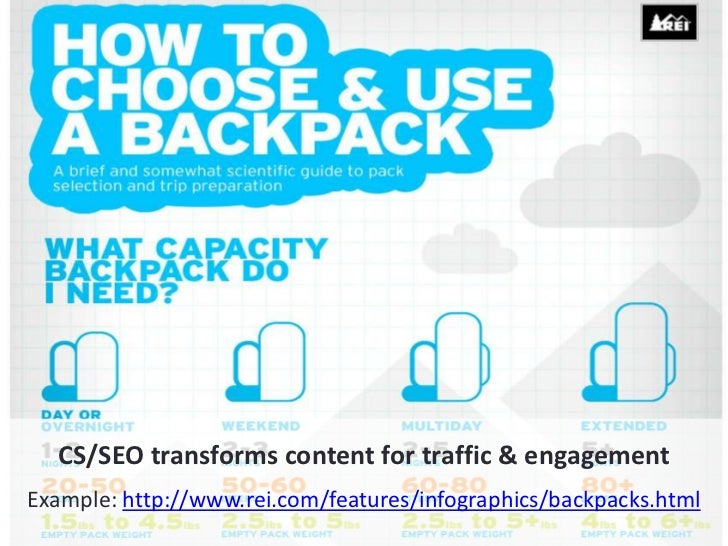 CS/SEO links content with data to aid in wayfinding      Example: http://www.rei.com/guidepost/map