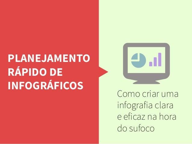 PLANEJAMENTO RÁPIDO DE INFOGRÁFICOS Como criar uma infografia clara e eficaz na hora do sufoco