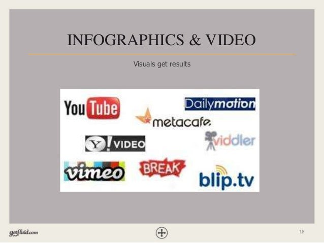 18 INFOGRAPHICS & VIDEO Visuals get results