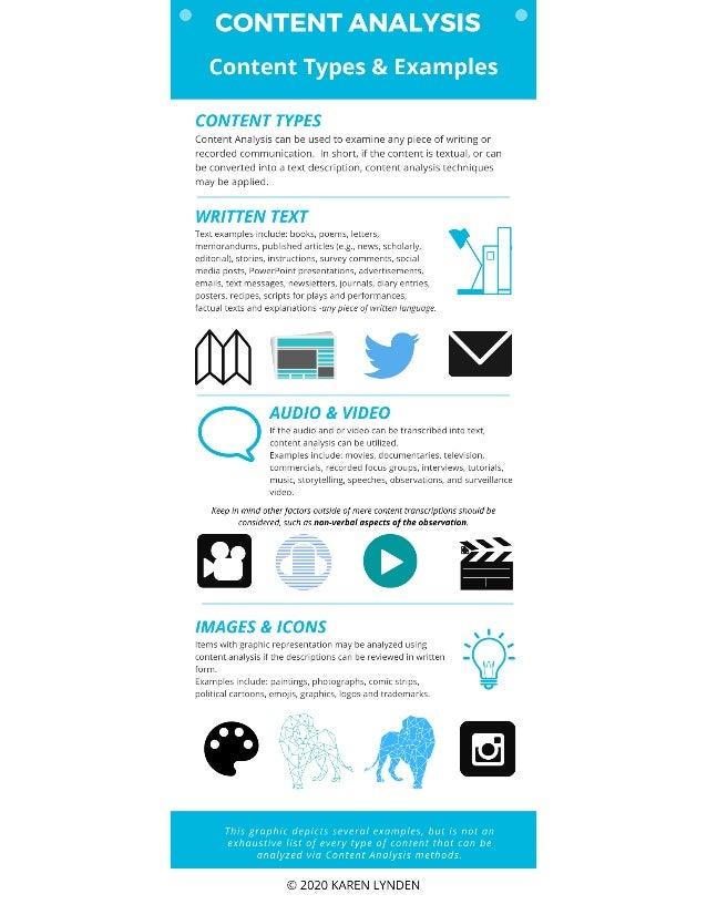Content analysis types