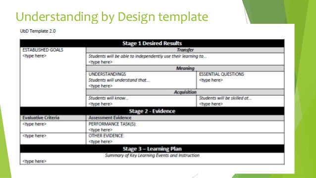 Sample lesson plans for english language learners 1000 for Sdaie lesson plan template