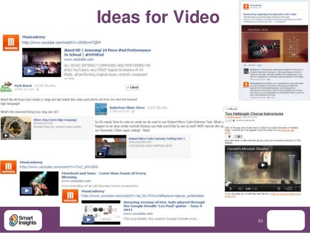 Ideas for Video                  24