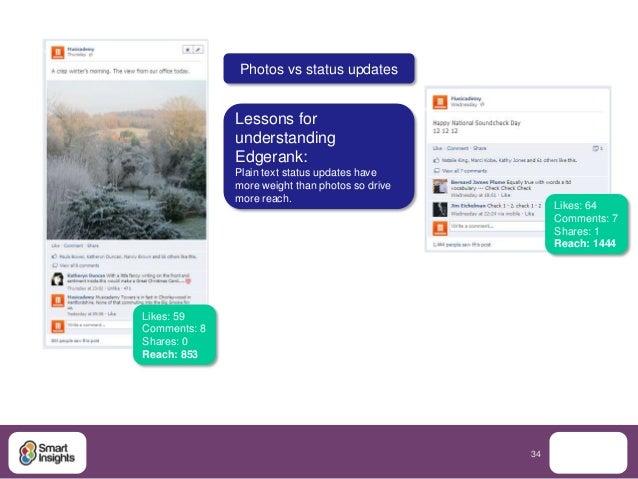 Photos vs status updates              Lessons for              understanding              Edgerank:              Plain tex...