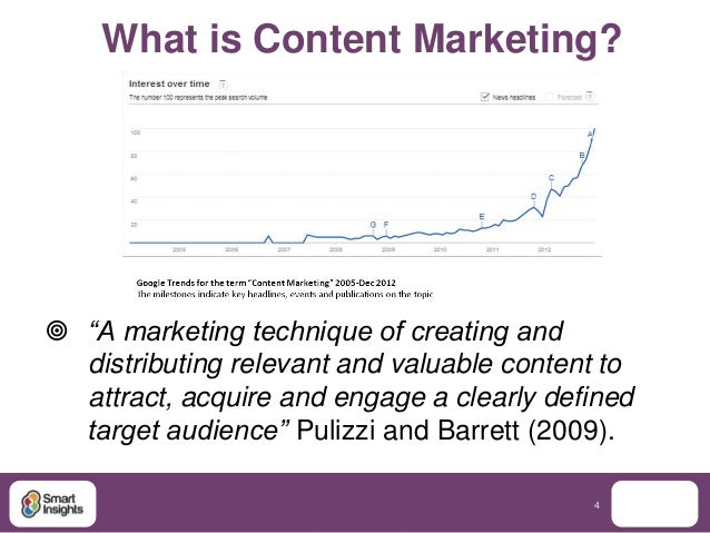 """What is Content Marketing? """"A marketing technique of creating and  distributing relevant and valuable content to  attract..."""