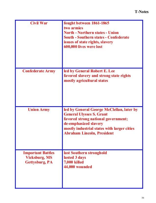 Union and confederacy venn diagram romeondinez union ccuart Image collections