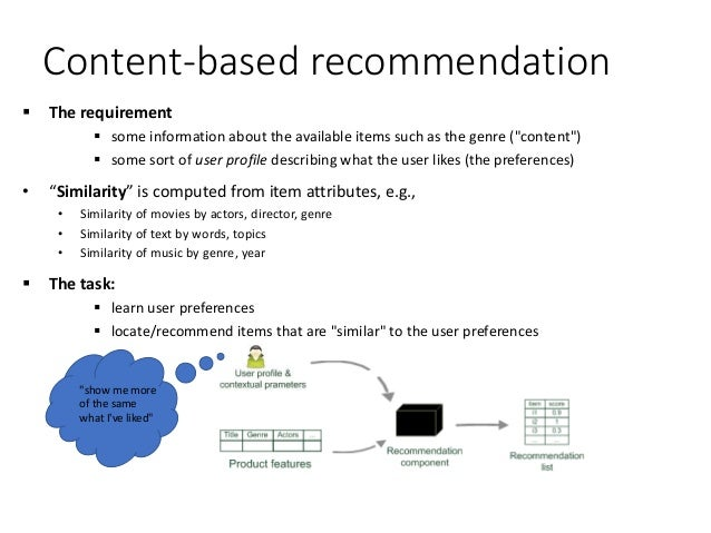 """Content-based recommendation  The requirement  some information about the available items such as the genre (""""content"""") ..."""