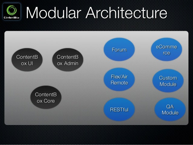 CBDW2014 - Intro to ContentBox Modular CMS for Java and
