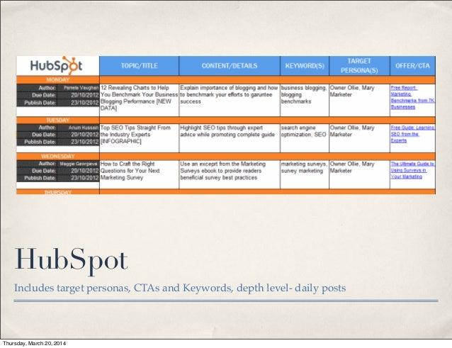 Content Calendar Vs Editorial Calendar - Hubspot content calendar template