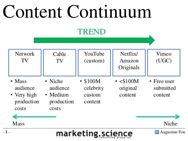 Augustine Fou- 1 - Content Continuum Network TV Cable TV YouTube (custom) Netflix/ Amazon Originals Vimeo (UGC) • Mass aud...
