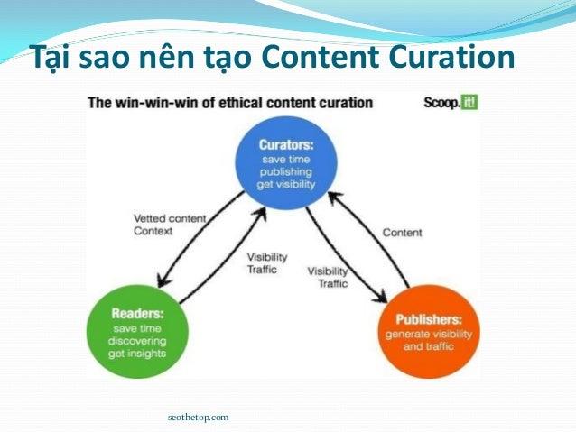 Tại sao nên tạo Content Curation seothetop.com