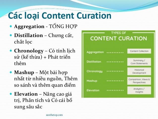 Các loại Content Curation  Aggregation - TỔNG HỢP  Distillation – Chưng cất, chắt lọc  Chronology – Có tính lịch sử (kế...