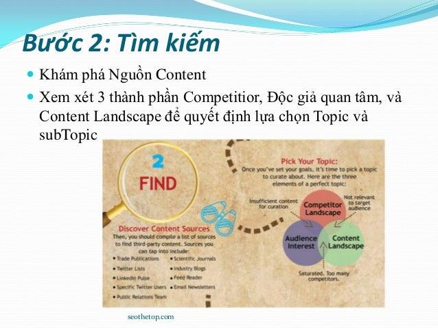 Bước 2: Tìm kiếm  Khám phá Nguồn Content  Xem xét 3 thành phần Competitior, Độc giả quan tâm, và Content Landscape để qu...