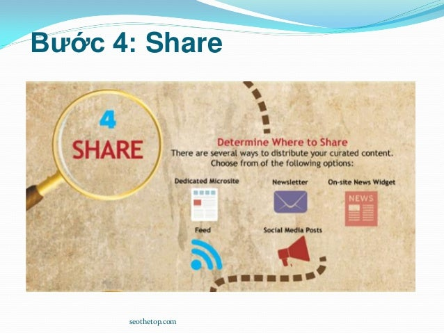 Bước 4: Share seothetop.com