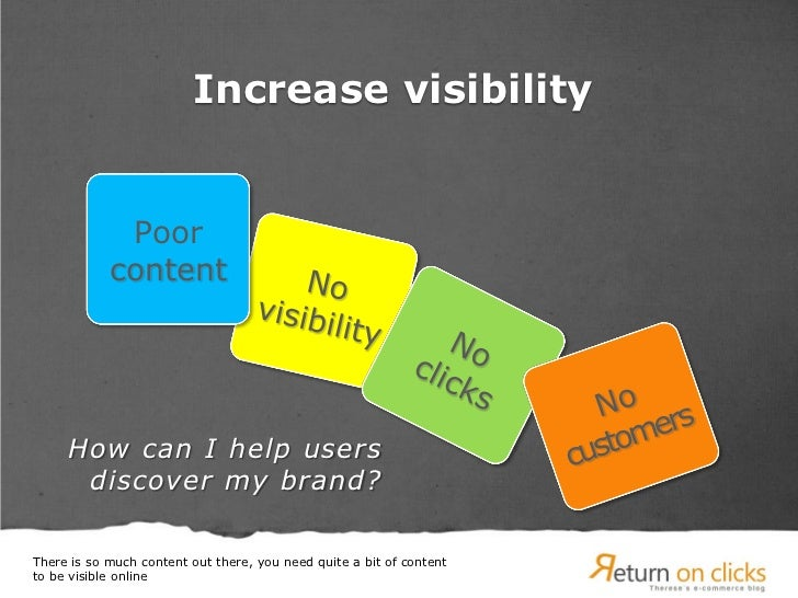 Content curation tools for brands Slide 3