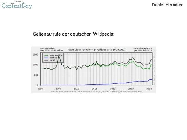 Seitenaufrufe der deutschen Wikipedia: Daniel Herndler