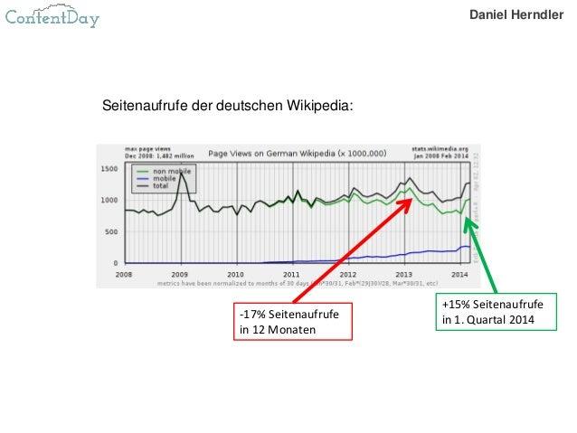 -17% Seitenaufrufe in 12 Monaten +15% Seitenaufrufe in 1. Quartal 2014 Seitenaufrufe der deutschen Wikipedia: Daniel Hernd...