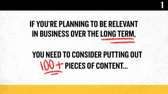 How To Make 64 Pieces Of Content In A Day Slide 2