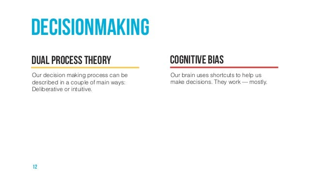 Decisionmaking  Dual process theory cognitive bias  Our decision making process can be  described in a couple of main ways...