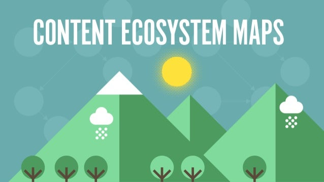 CONTENT ECOSYSTEM MAPS @SCOTTKUBIESECTION NAME: DESCRIPTION OF SECTION