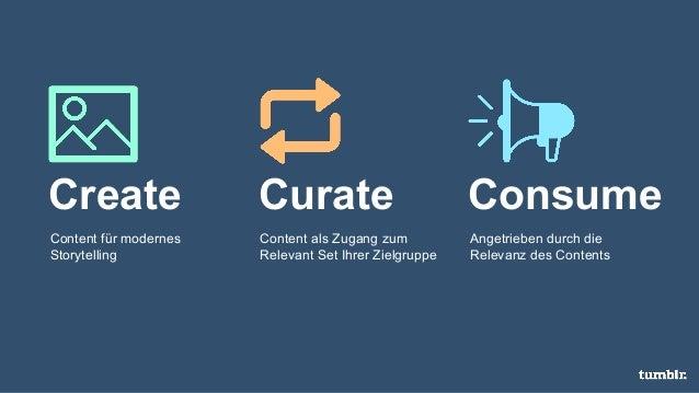 Social Content Evolution – Storytelling mit ROI Slide 3