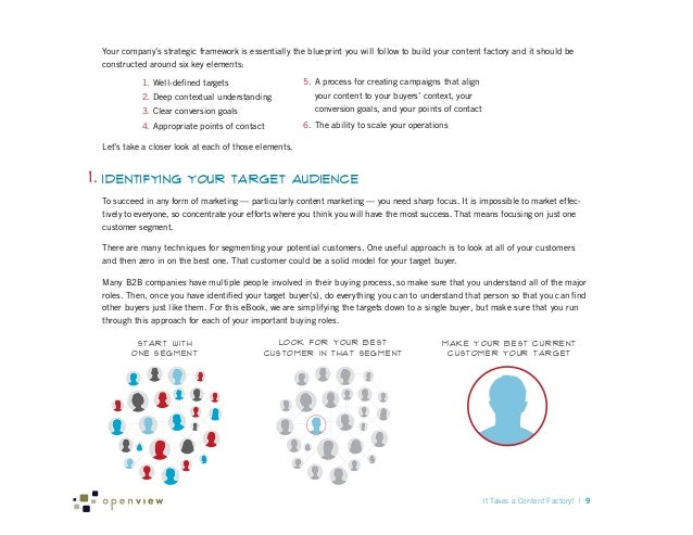 Your company's strategic framework is essentially the blueprint you will follow to build your content factory and it shoul...