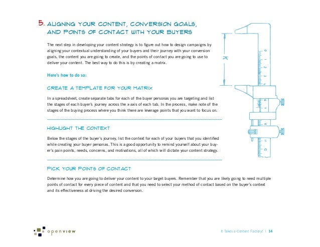 5. Aligning  Your Content, Conversion Goals, and Points of Contact with Your Buyers The next step in developing your conte...