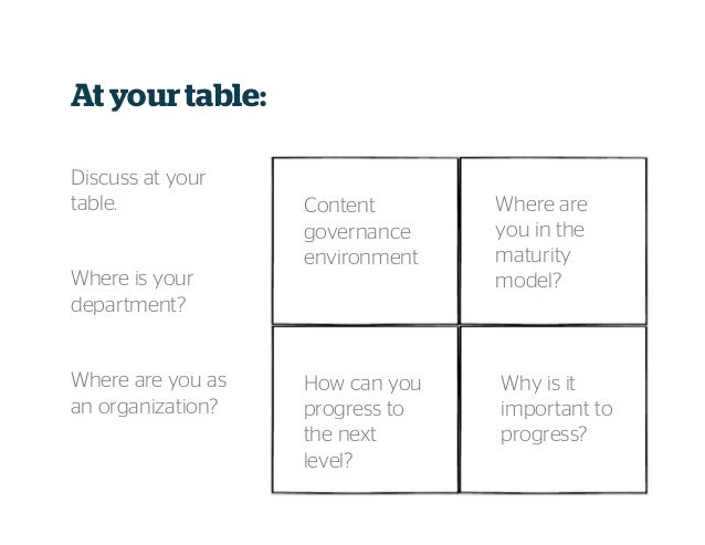 At your table: Discuss at
