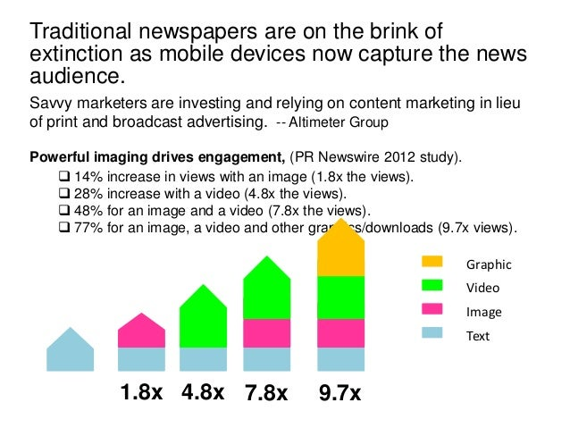 Traditional newspapers are on the brink ofextinction as mobile devices now capture the newsaudience.Savvy marketers are in...