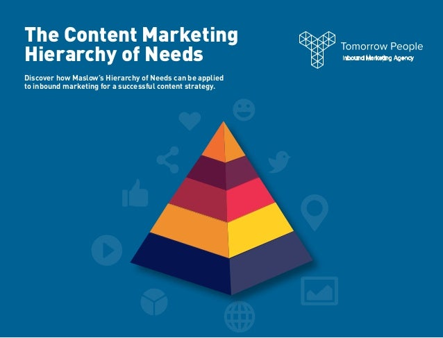 The Content Marketing  Hierarchy of Needs  Discover how Maslow's Hierarchy of Needs can be applied  to inbound marketing f...