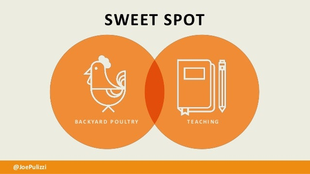 EVERYONE STOPS AT THE SWEET SPOT… HARDLY ANYONE TILTS THE CONTENT.
