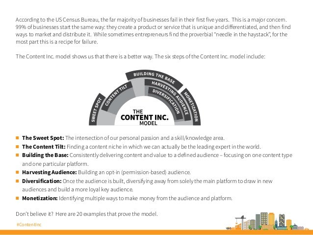 20 Amazing Examples of Content-First Startups (the Content Inc. Model) Slide 3