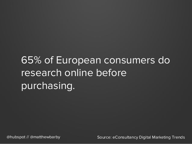 65% of European consumers do research online before purchasing. @hubspot // @matthewbarby Source: eConsultancy Digital Mar...