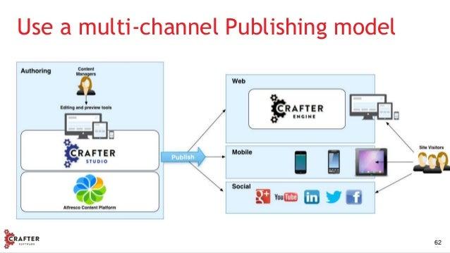 marketing automation best practices pdf