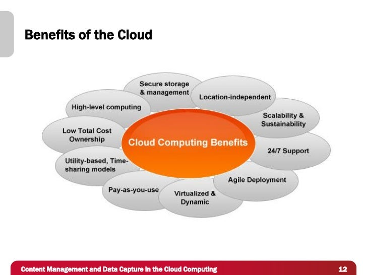 Benefits of the CloudContent Management and Data Capture in the Cloud Computing   12
