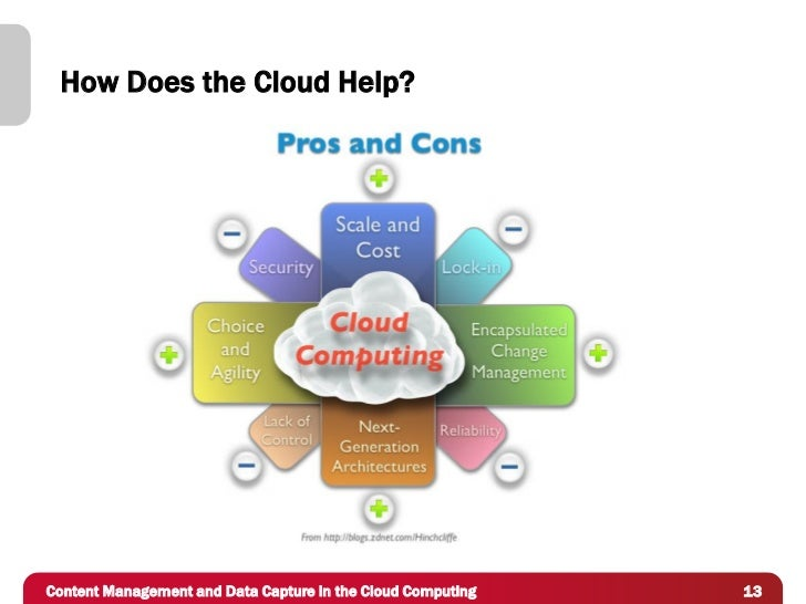 How Does the Cloud Help?Content Management and Data Capture in the Cloud Computing   13