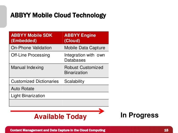 ABBYY Mobile Cloud TechnologyABBYY Mobile SDK                 ABBYY Engine                ABBYY Hosted(Embedded)          ...