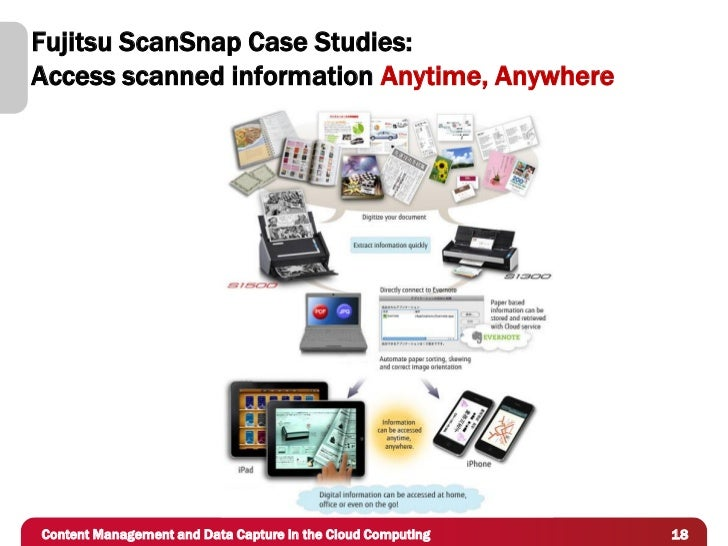 Fujitsu ScanSnap Case Studies:Access scanned information Anytime, AnywhereContent Management and Data Capture in the Cloud...